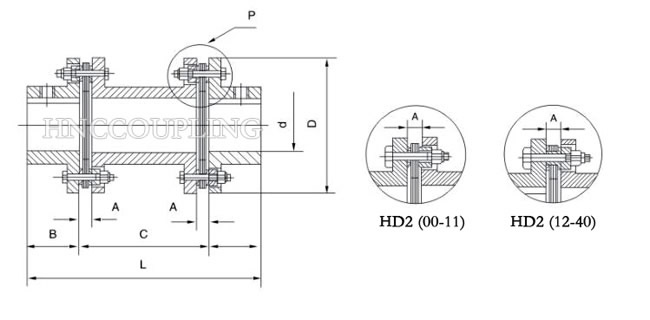 Double Diaphragm Coupling HD2 Series Size
