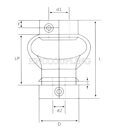 Double Loop Coupling Size