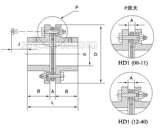 HD1 Flexible Diaphragm Coupling Size