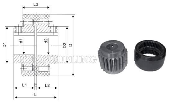 NL Nylon Gear Coupling Size