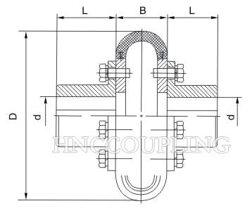 Tyre Coupling size